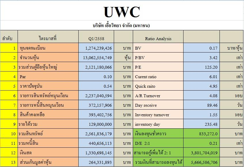 uwc ratio pic